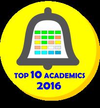 Yale University Academic Rankings